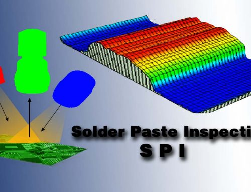 Top 10 Manufacturers of Solder Paste Inspection (SPI) The manufacturers who provide most of solder paste inspection in the world.